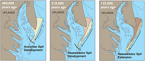 Evolution of the Delmarva Peninsula
