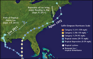Hurricane agnes path